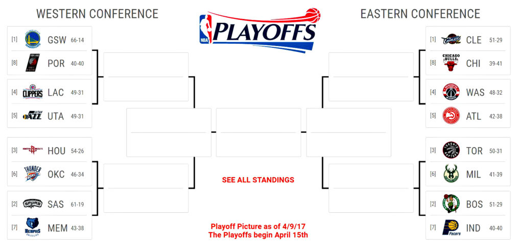 picture about Nba Playoffs Printable Brackets named 5 Formidable Predictions for the NBA Playoffs Hoops Against The Stands